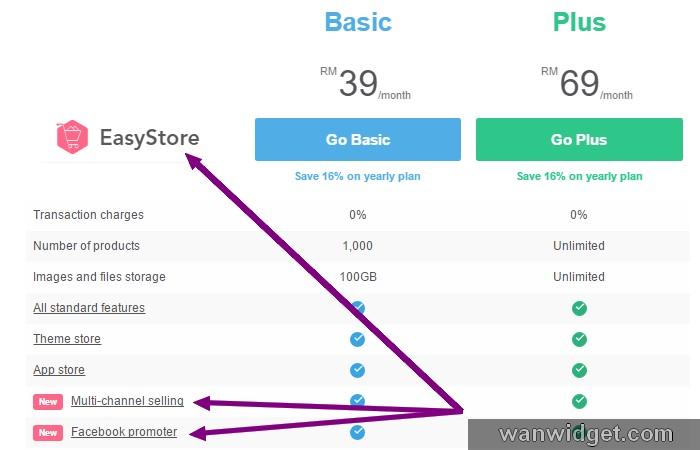 Pakej eCommerce shopping cart 3 in 1 dari Easystore