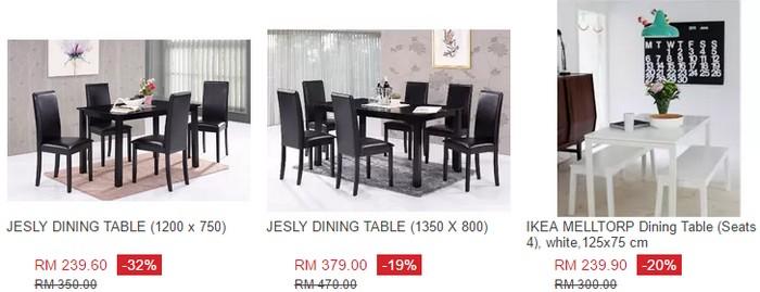 Beli meja makan dapur murah online di Lazada Malaysia