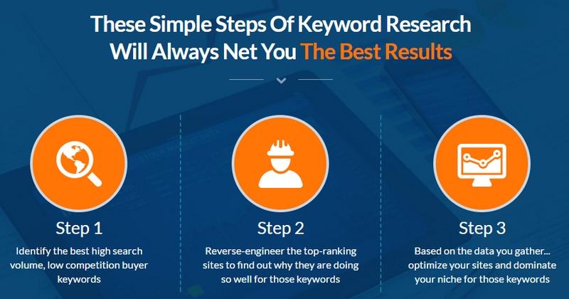 Software keyword research terbaik untuk mencari keyword rendah persaingan