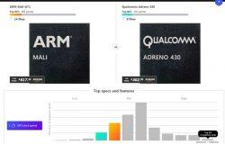 Contoh perbandingan grafik gpu smartphone di Versus